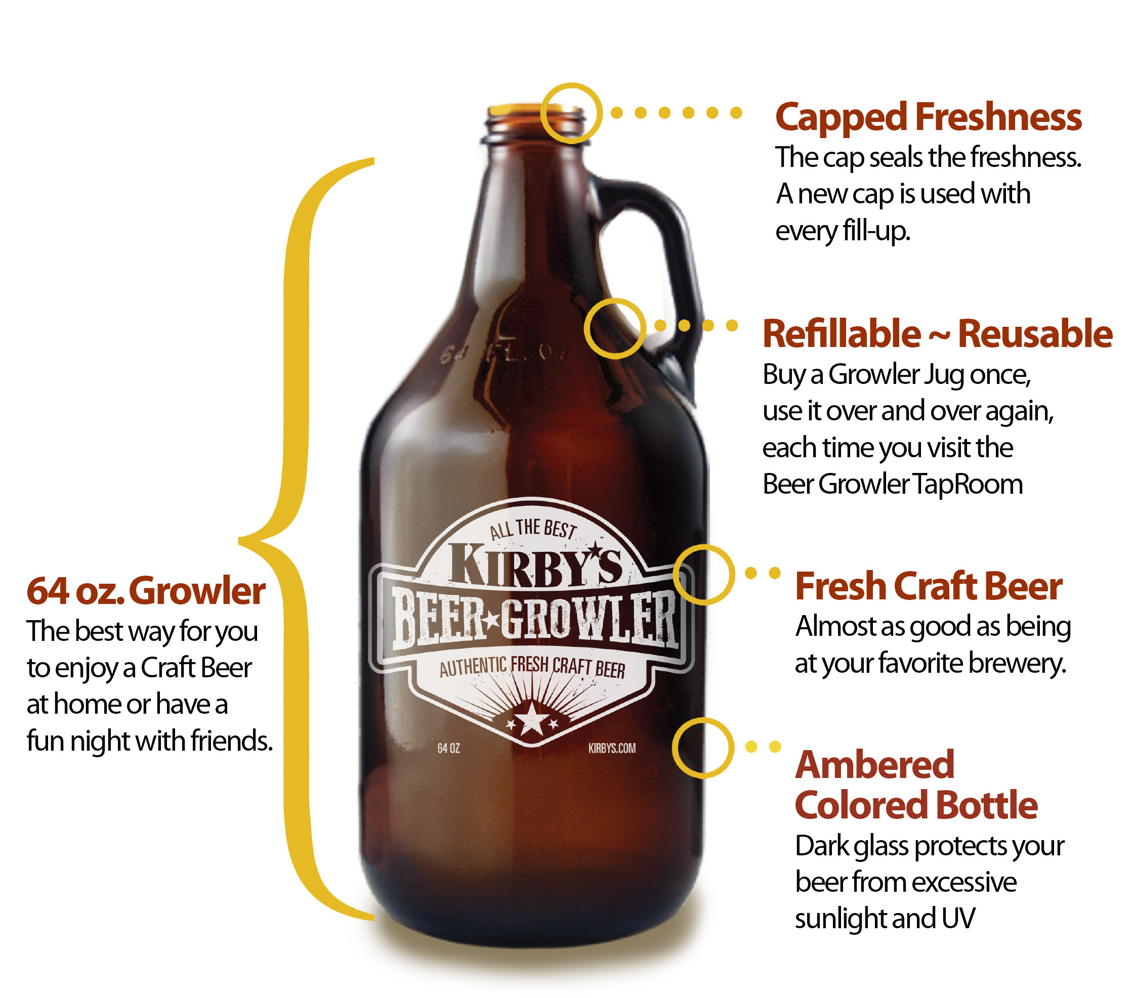 What's a Beer Growler